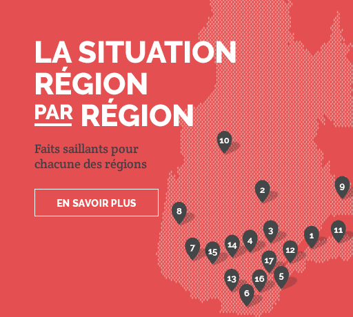 La situation région par région